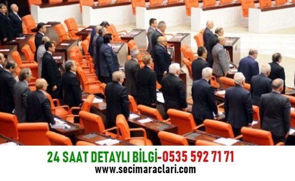 Milletvekili Dokunulmazlığı ve Kapsamı