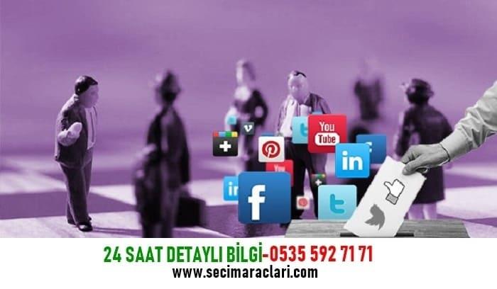 Sosyal Ağlar ve Siyasal İletişim